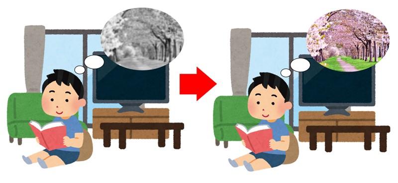 広がる本の世界 - 速読トレーニング